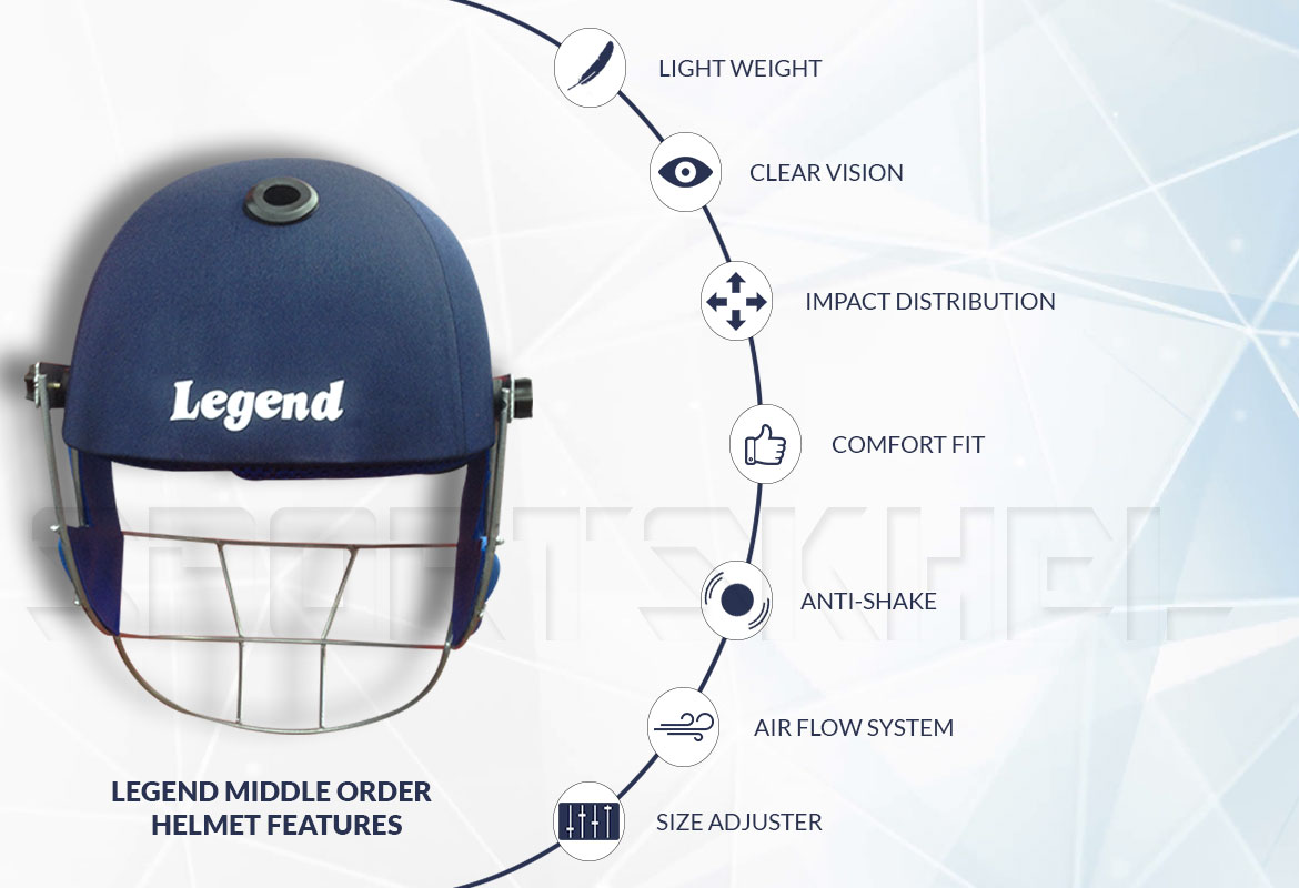 Middle Order Legend Cricket Helmet Features