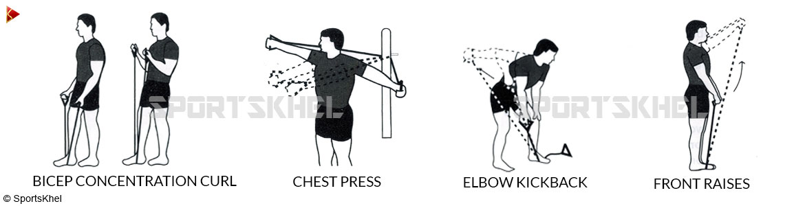 Champ Resistance Tube Level 4 Features