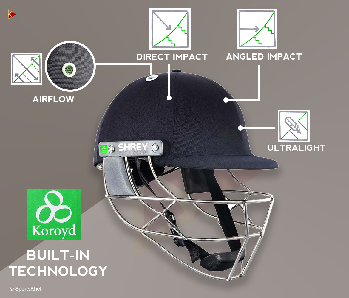 Shrey Koroyd Helmet Features