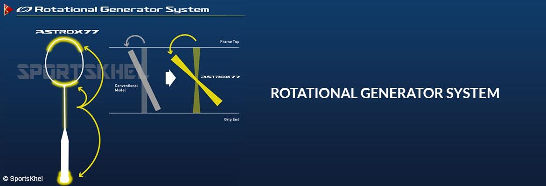 Yonex Astrox 77 Badminton Racket Rotational Generator System