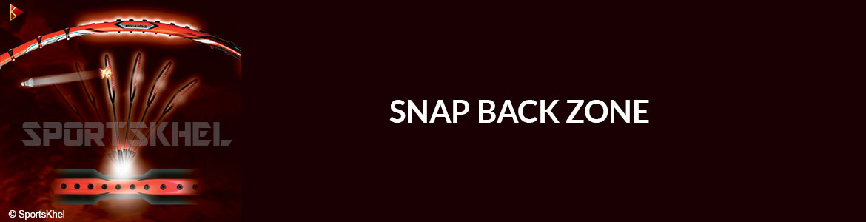 Yonex Nanoray I-Speed Badminton Racket Snap Back Zone