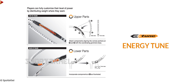 Yonex Voltric 80 E-Tune Badminton Racket Energy Tune