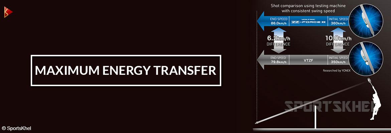 Yonex Voltric Z Force II Badminton Racket Maximum Energy Transfer